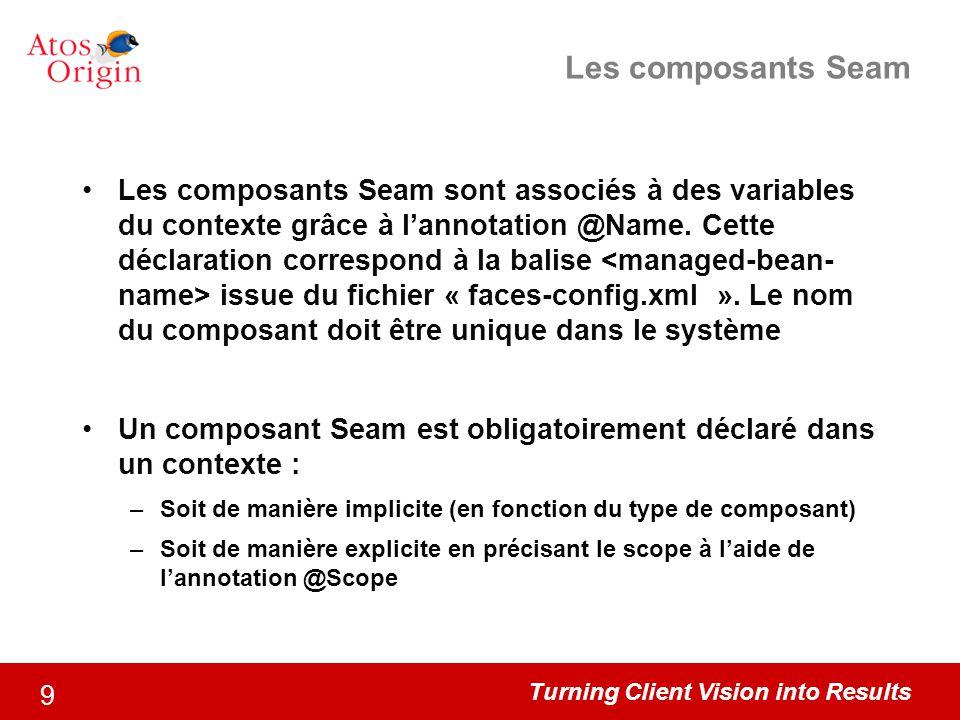 Les composants Seam