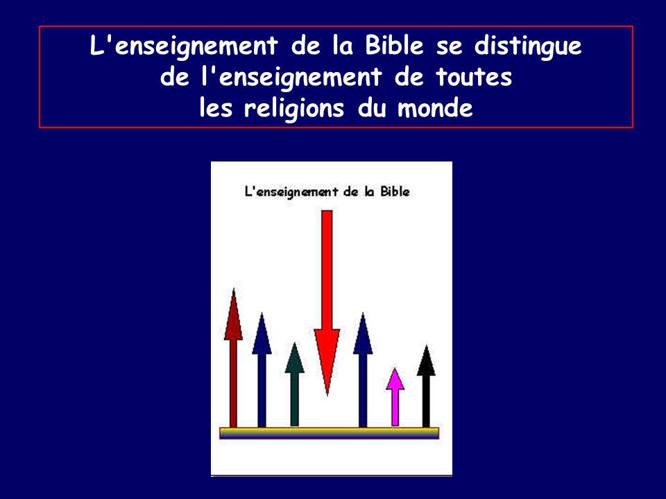L enseignement de la Bible se distingue de l enseignement de toutes