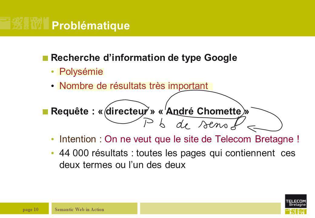 Problématique Recherche d'information de type Google Polysémie