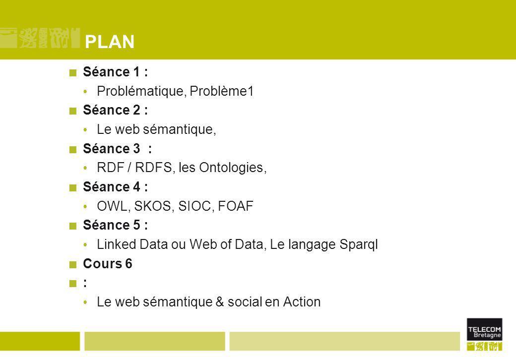 PLAN Séance 1 : Problématique, Problème1 Séance 2 : Le web sémantique,