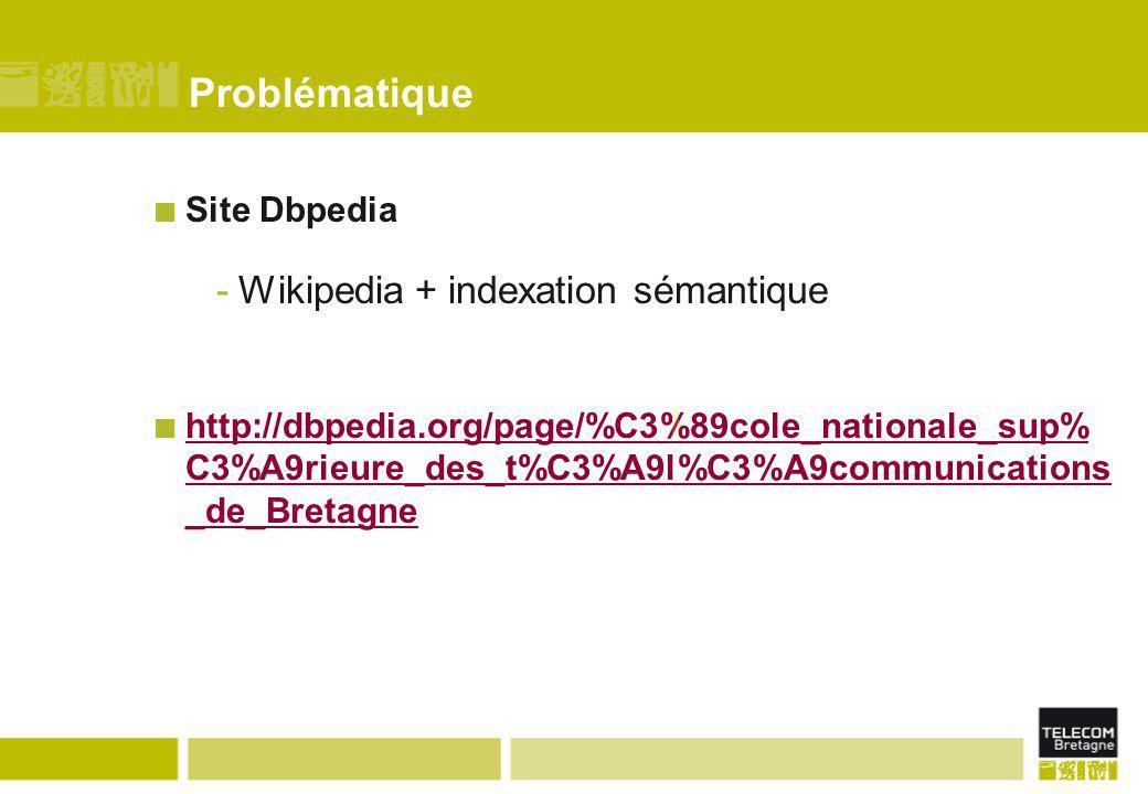 Problématique Wikipedia + indexation sémantique Site Dbpedia