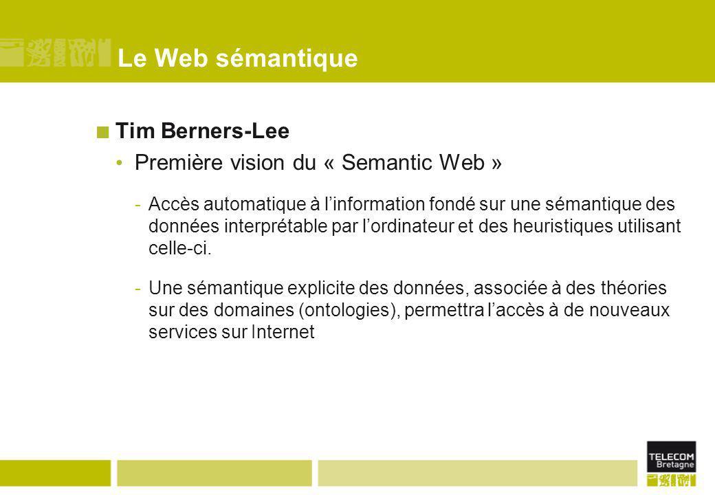 Le Web sémantique Tim Berners-Lee Première vision du « Semantic Web »