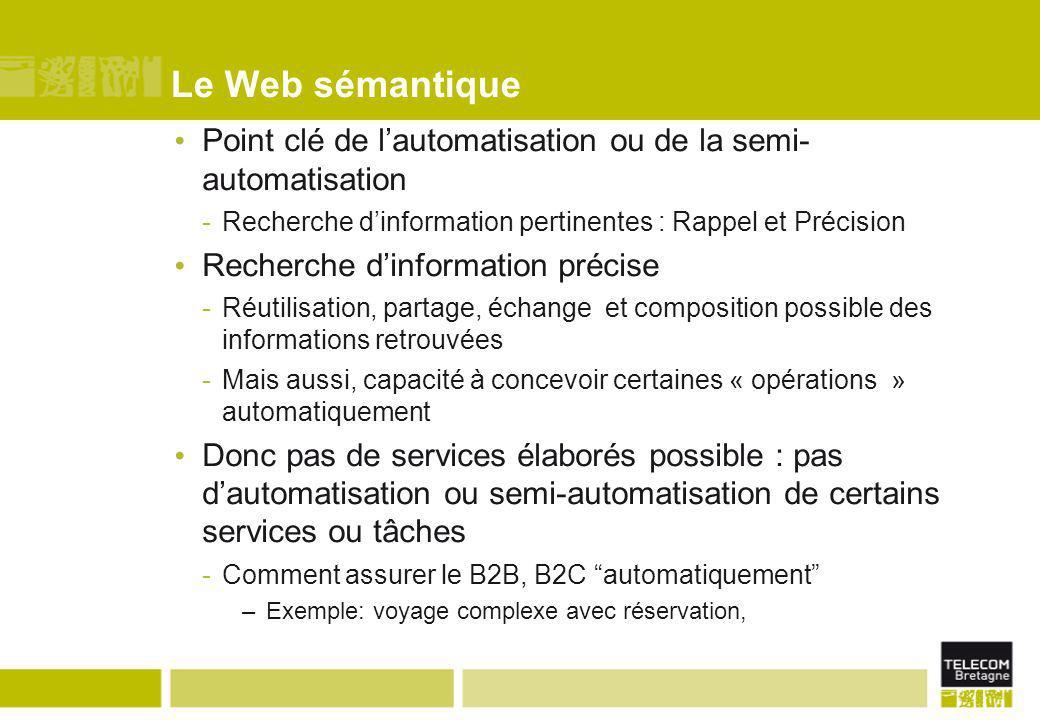 Le Web sémantique Point clé de l'automatisation ou de la semi-automatisation. Recherche d'information pertinentes : Rappel et Précision.