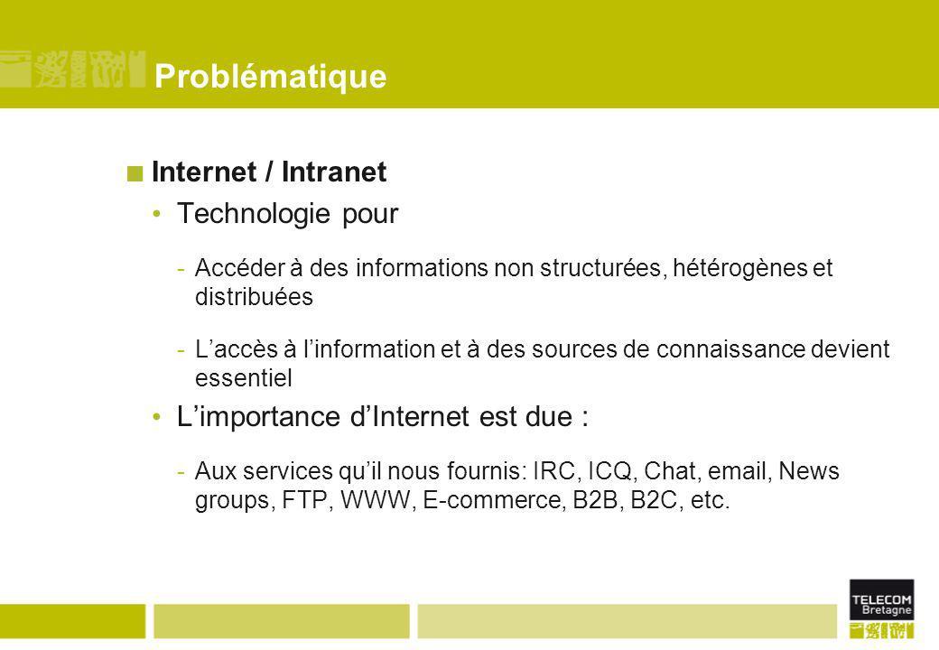 Problématique Internet / Intranet Technologie pour