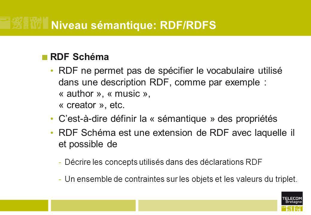 Niveau sémantique: RDF/RDFS