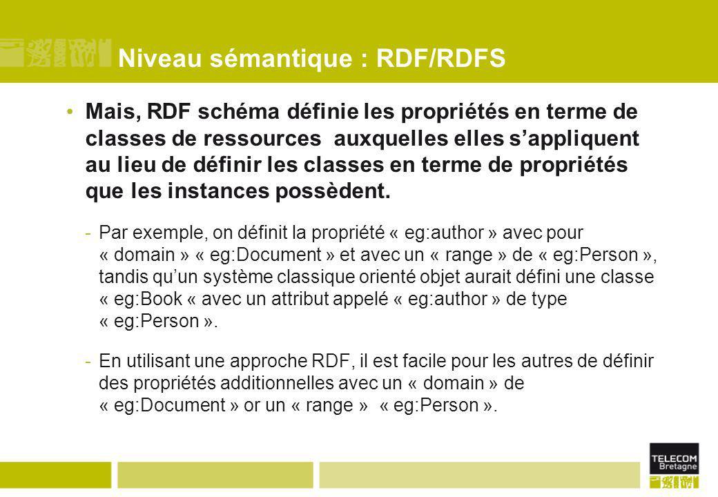 Niveau sémantique : RDF/RDFS