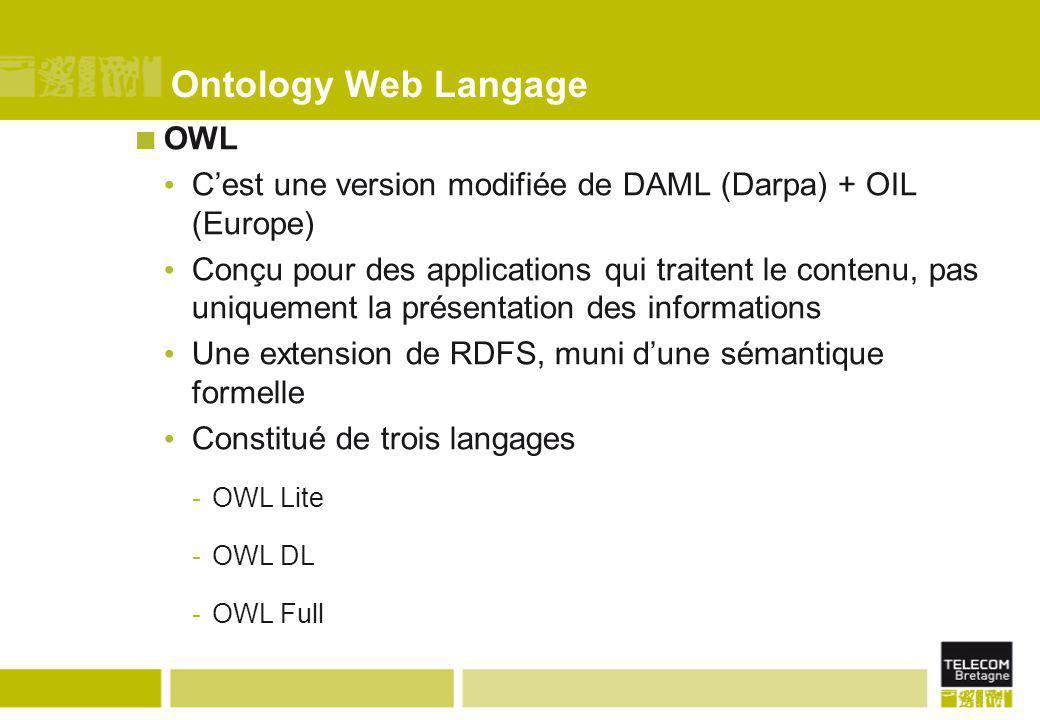 Ontology Web Langage OWL