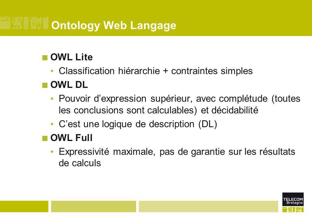 Ontology Web Langage OWL Lite