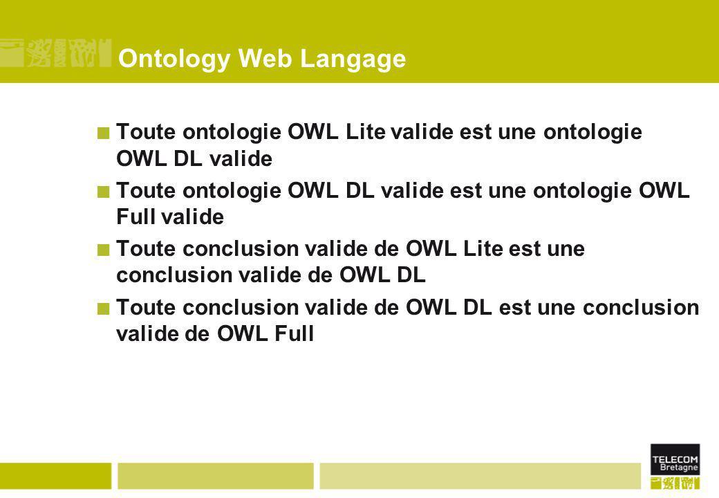 Ontology Web Langage Toute ontologie OWL Lite valide est une ontologie OWL DL valide.