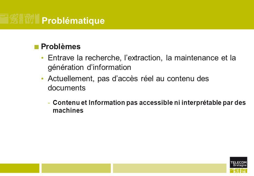 Problématique Problèmes