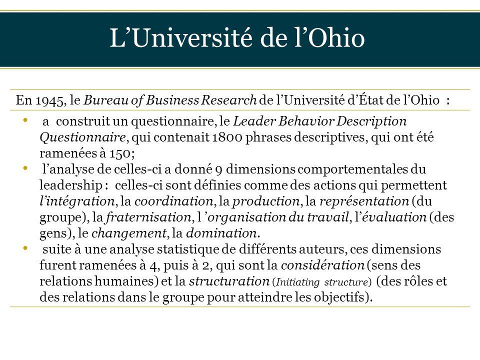 L'Université de l'Ohio