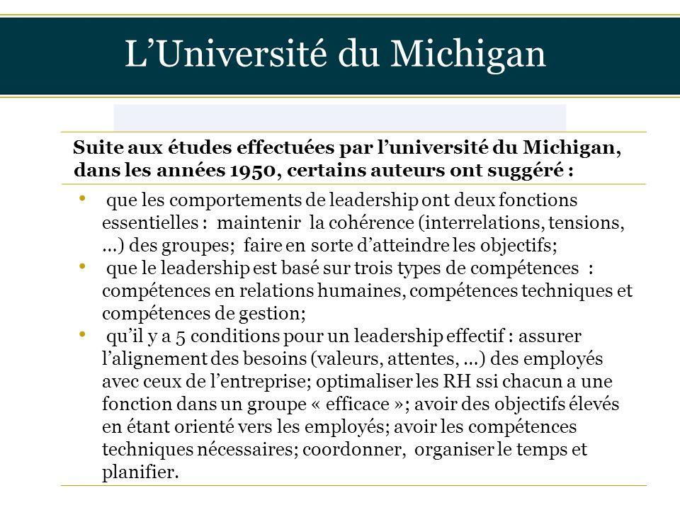 L'Université du Michigan