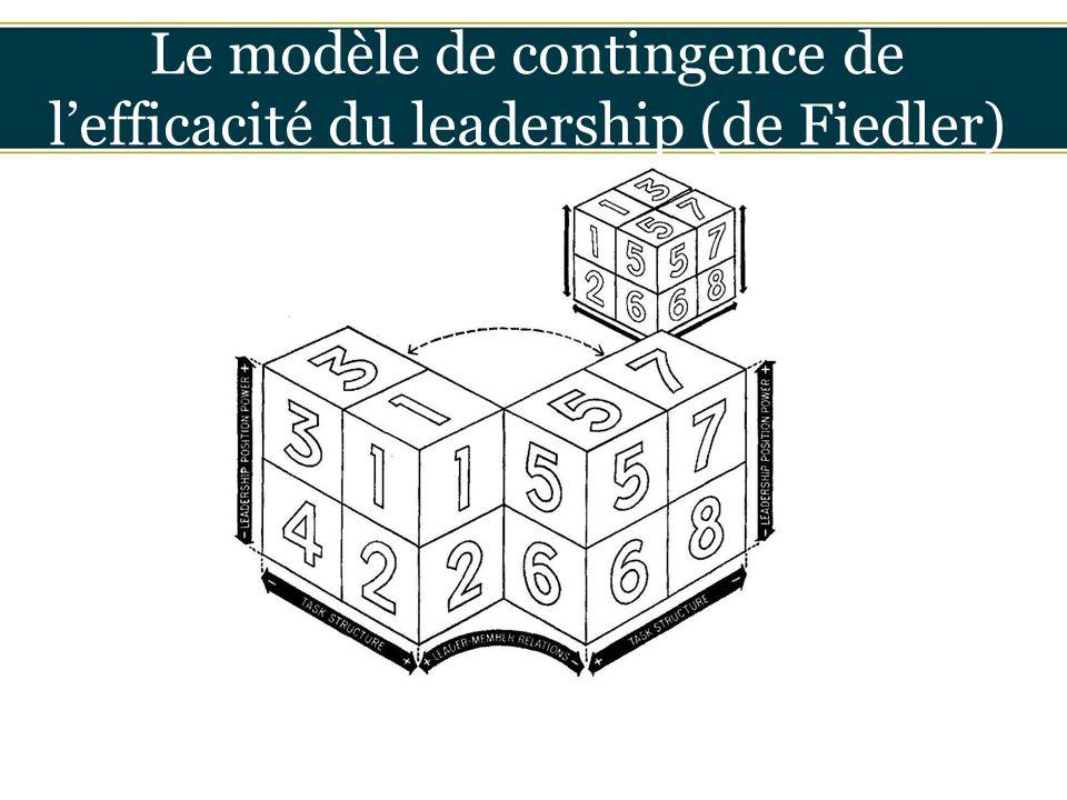 Le modèle de contingence de l'efficacité du leadership (de Fiedler)