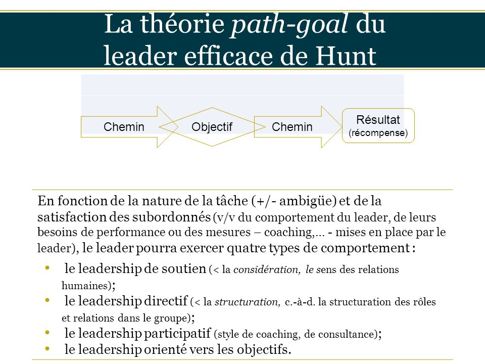 La théorie path-goal du leader efficace de Hunt