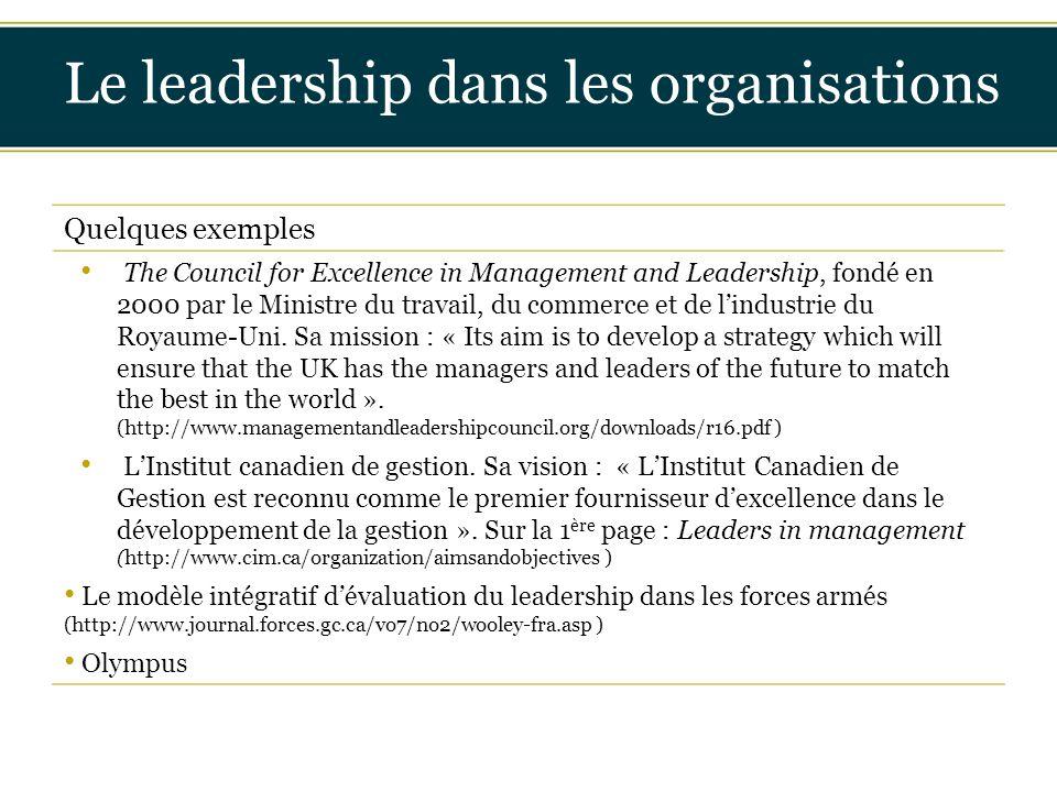 Le leadership dans les organisations