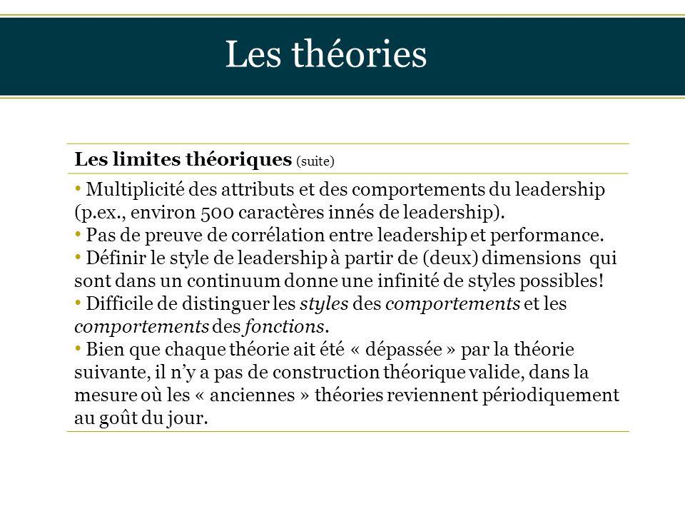 Les théories Insérer titre ici Les limites théoriques (suite)
