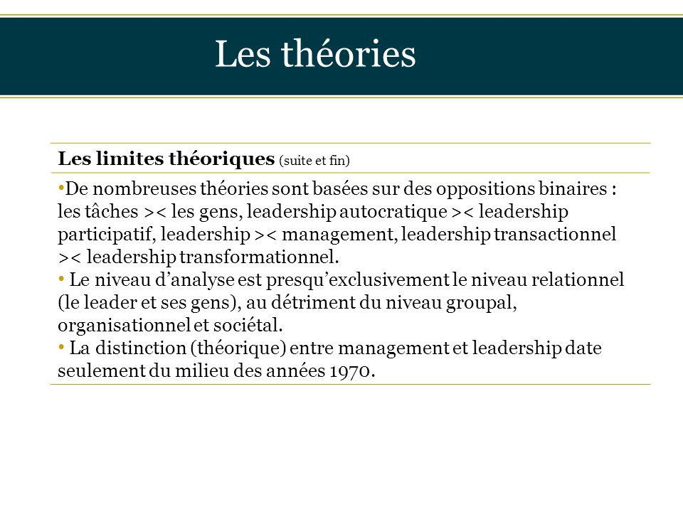 Les théories Insérer titre ici Les limites théoriques (suite et fin)