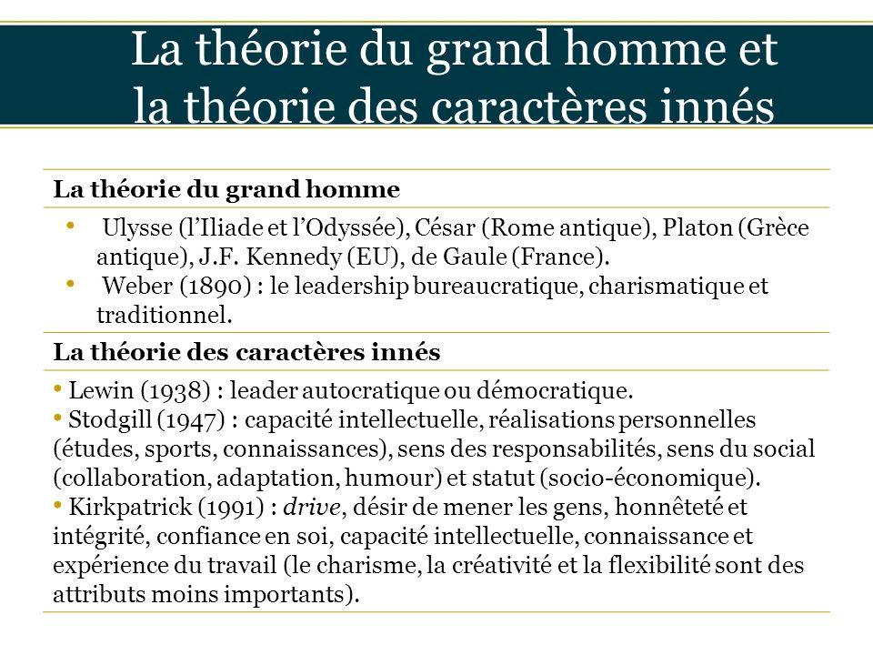 La théorie du grand homme et la théorie des caractères innés
