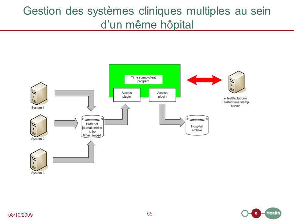 Gestion des systèmes cliniques multiples au sein d'un même hôpital