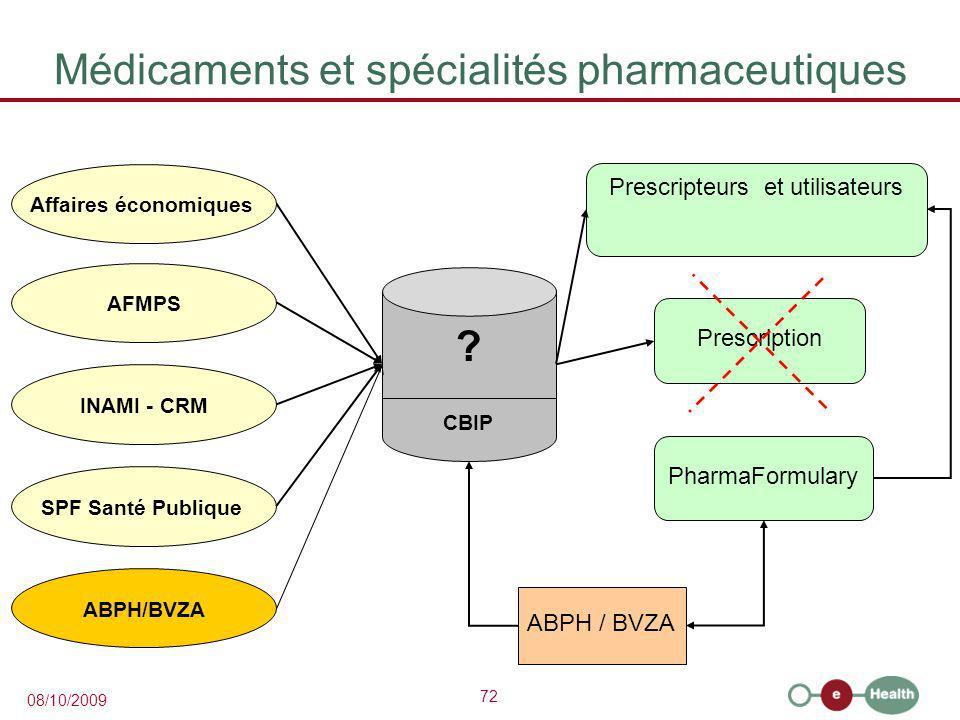 Médicaments et spécialités pharmaceutiques