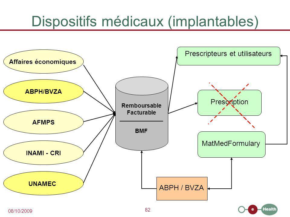 Dispositifs médicaux (implantables)