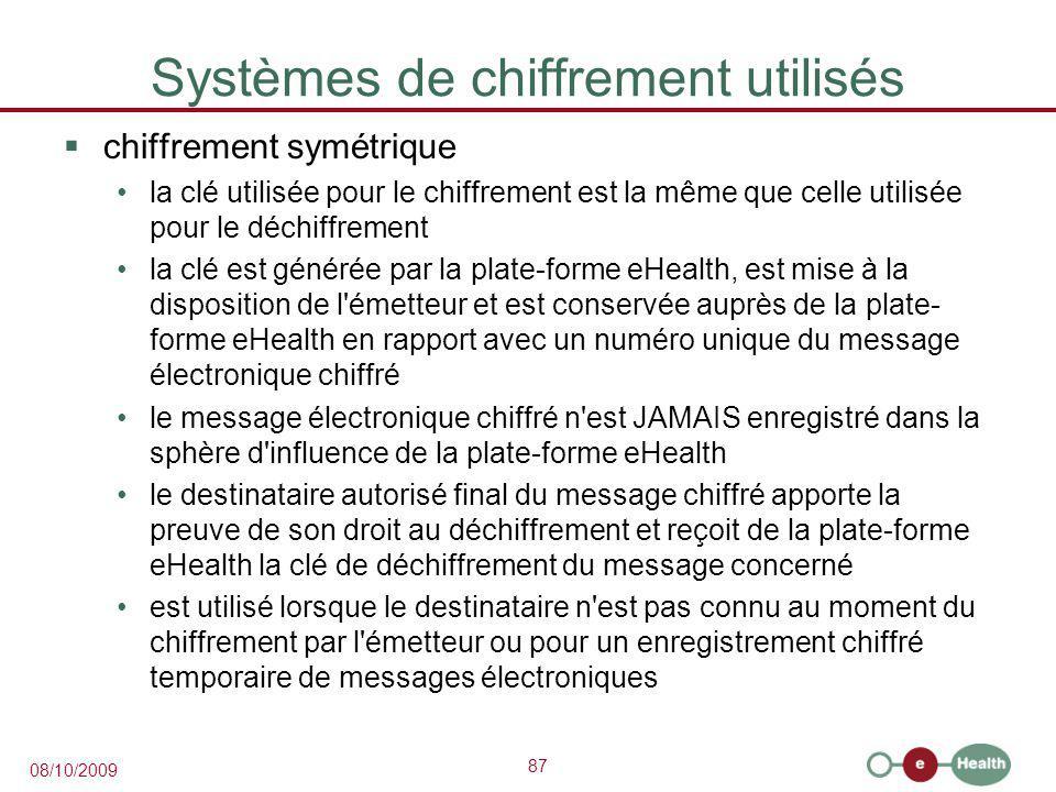 Systèmes de chiffrement utilisés
