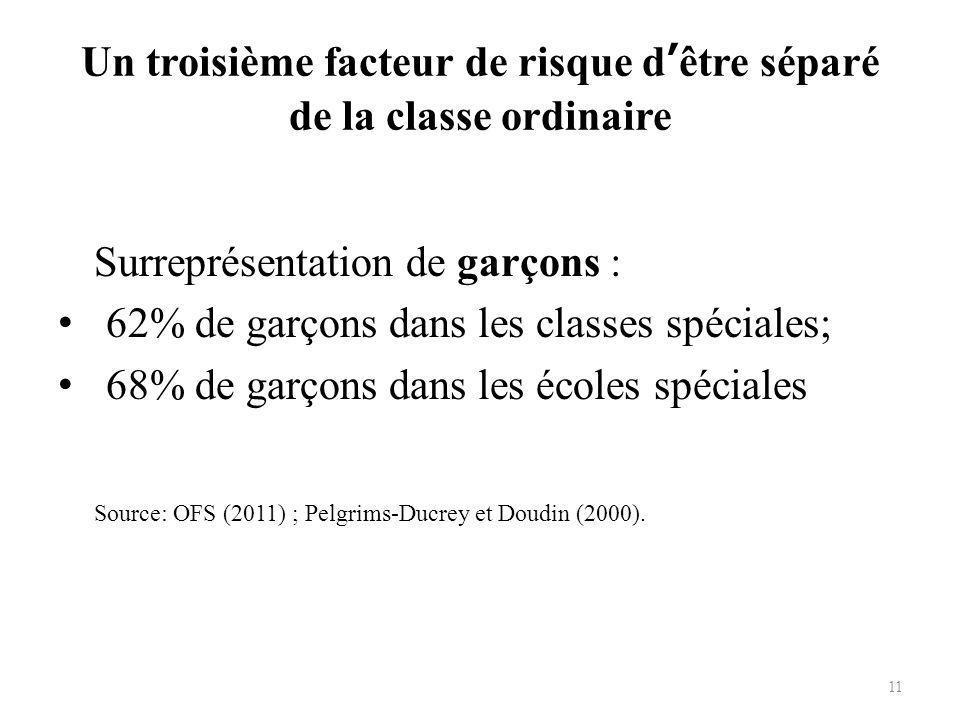 Un troisième facteur de risque d'être séparé de la classe ordinaire
