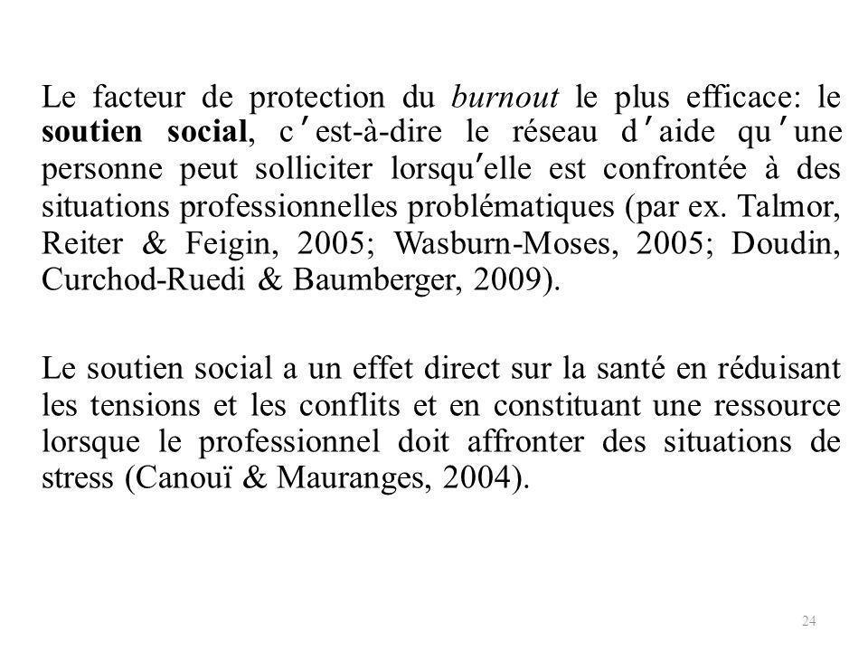 Le facteur de protection du burnout le plus efficace: le soutien social, c'est-à-dire le réseau d'aide qu'une personne peut solliciter lorsqu'elle est confrontée à des situations professionnelles problématiques (par ex. Talmor, Reiter & Feigin, 2005; Wasburn-Moses, 2005; Doudin, Curchod-Ruedi & Baumberger, 2009).