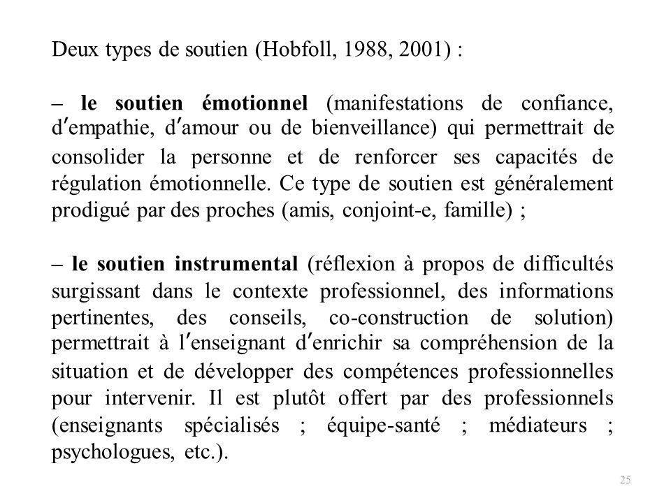 Deux types de soutien (Hobfoll, 1988, 2001) :