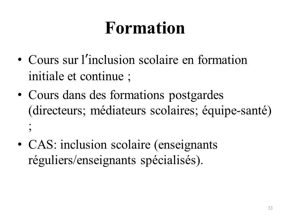 Formation Cours sur l'inclusion scolaire en formation initiale et continue ;