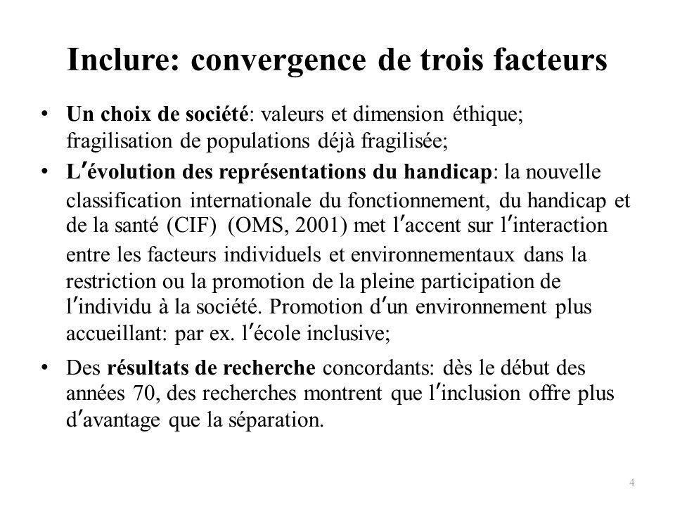 Inclure: convergence de trois facteurs