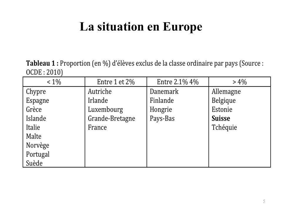 La situation en Europe