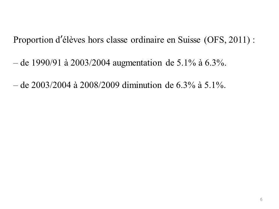 Proportion d'élèves hors classe ordinaire en Suisse (OFS, 2011) :