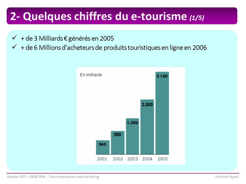 2- Quelques chiffres du e-tourisme (1/5)