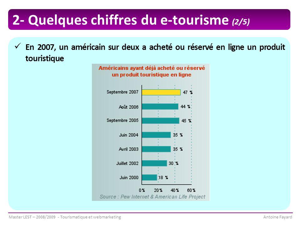 2- Quelques chiffres du e-tourisme (2/5)
