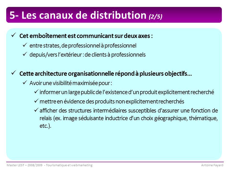 5- Les canaux de distribution (2/5)