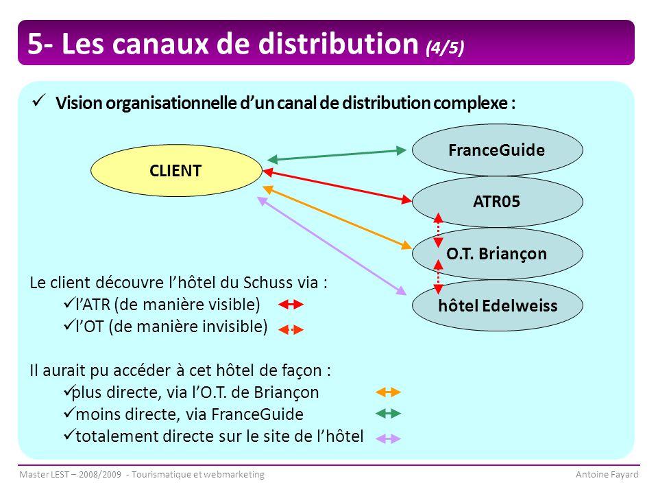 5- Les canaux de distribution (4/5)
