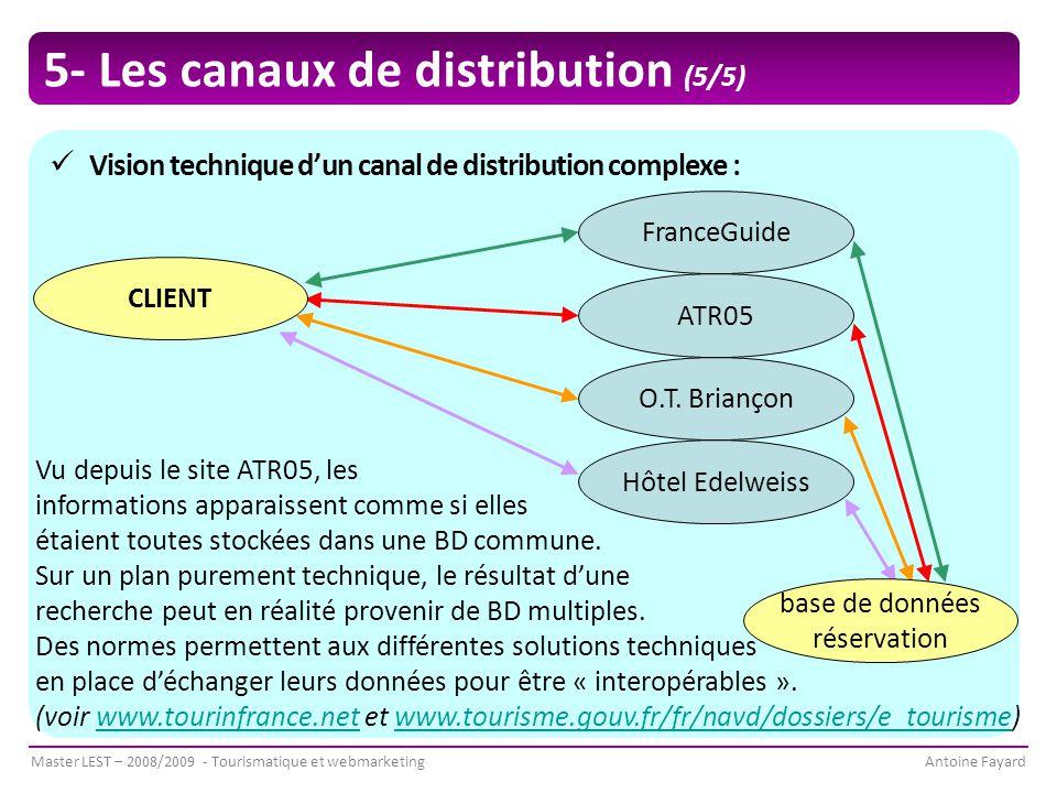 5- Les canaux de distribution (5/5)