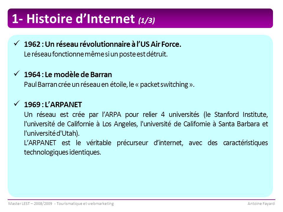 1- Histoire d'Internet (1/3)