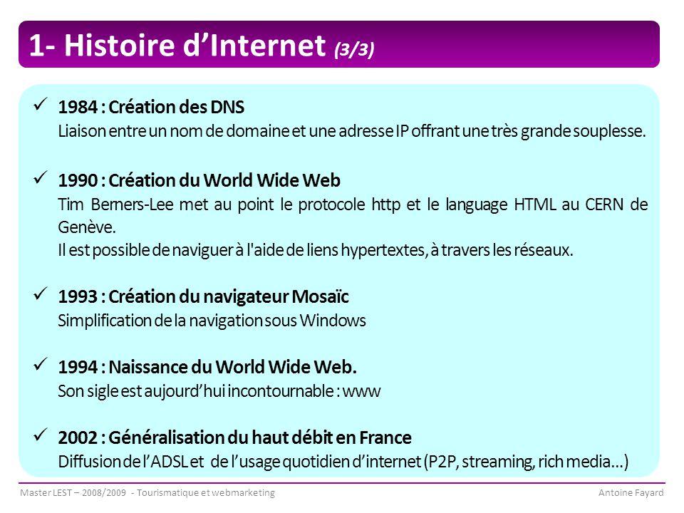 1- Histoire d'Internet (3/3)