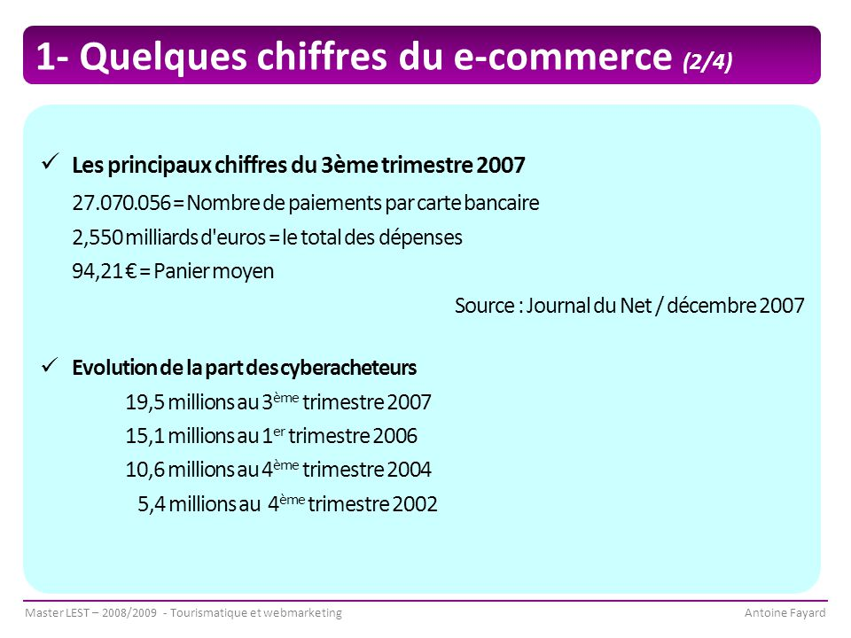 1- Quelques chiffres du e-commerce (2/4)