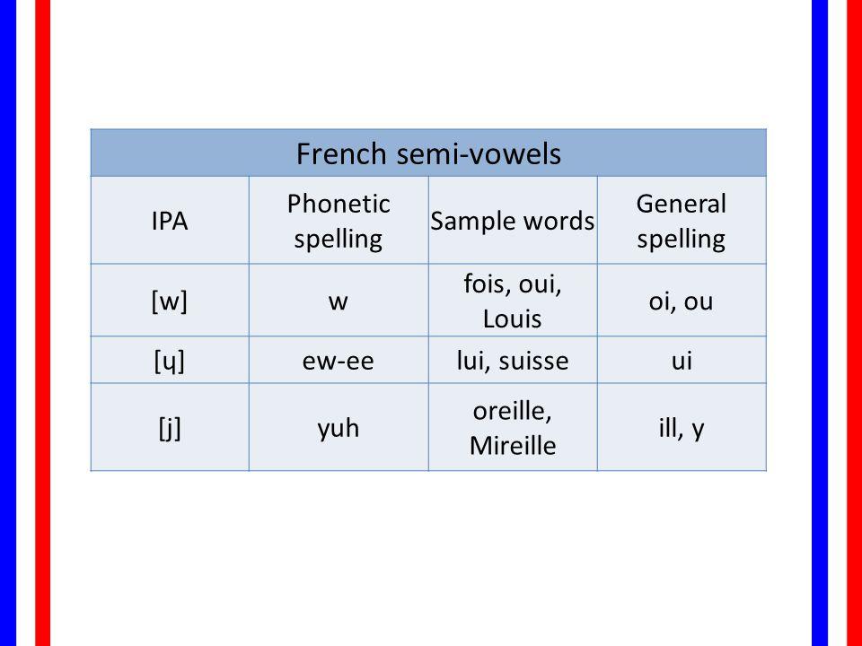 French semi-vowels IPA Phonetic spelling Sample words General spelling