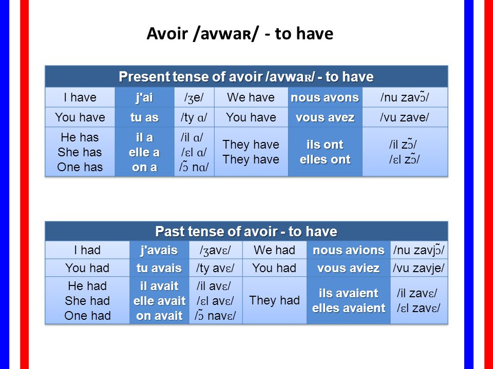 Avoir /avwaʀ/ - to have Present tense of avoir /avwaʀ/ - to have