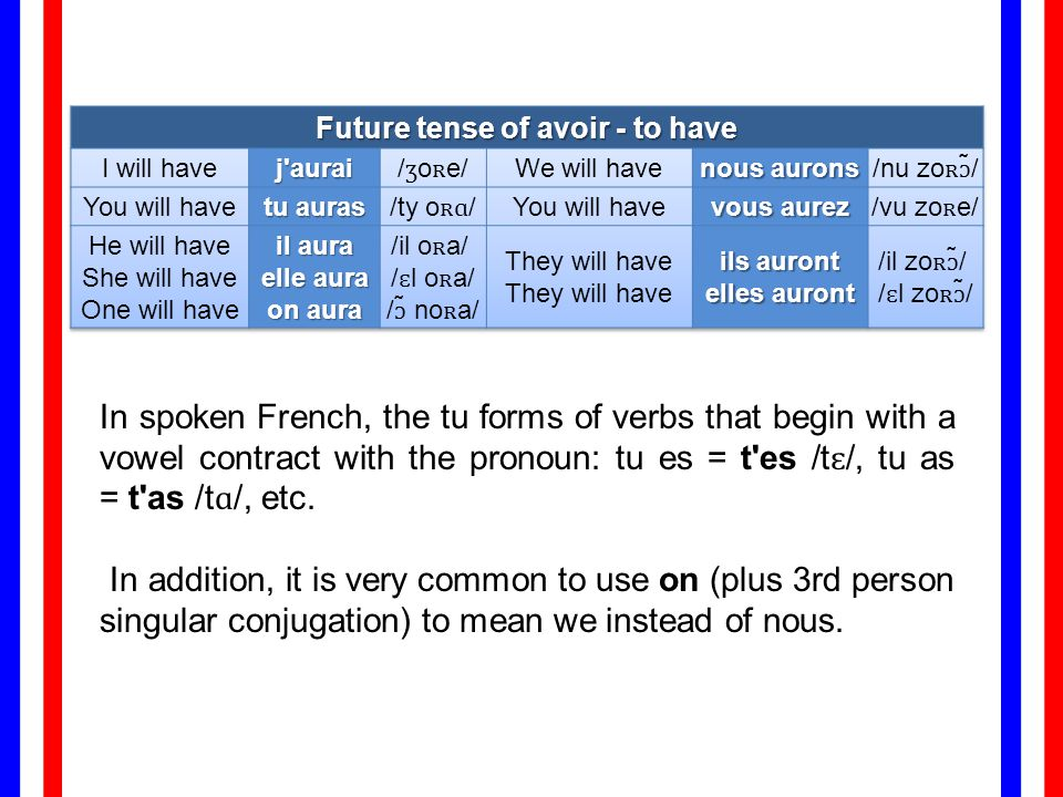 Future tense of avoir - to have