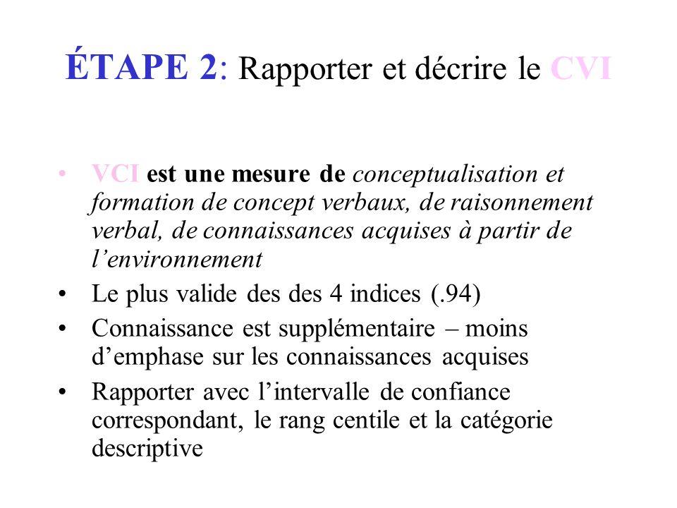 ÉTAPE 2: Rapporter et décrire le CVI