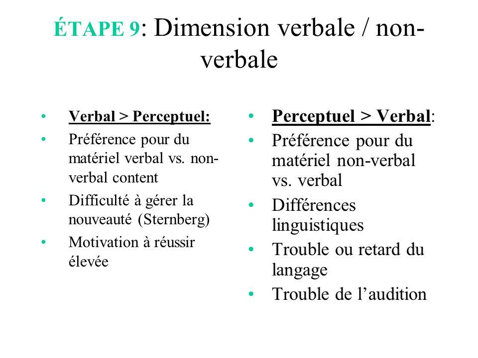 ÉTAPE 9: Dimension verbale / non-verbale