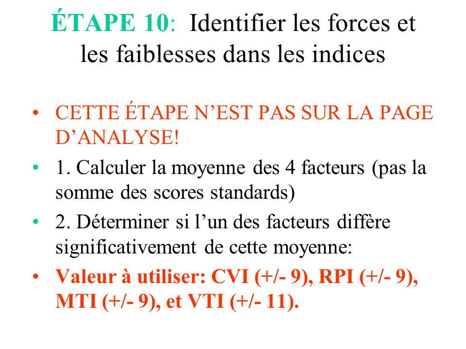 ÉTAPE 10: Identifier les forces et les faiblesses dans les indices
