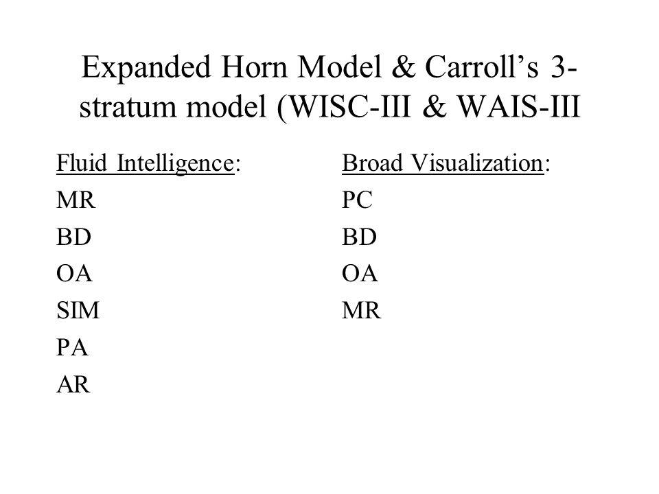 Expanded Horn Model & Carroll's 3-stratum model (WISC-III & WAIS-III