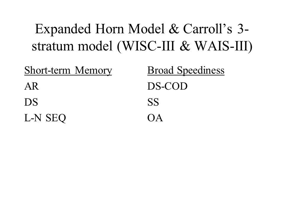 Expanded Horn Model & Carroll's 3-stratum model (WISC-III & WAIS-III)