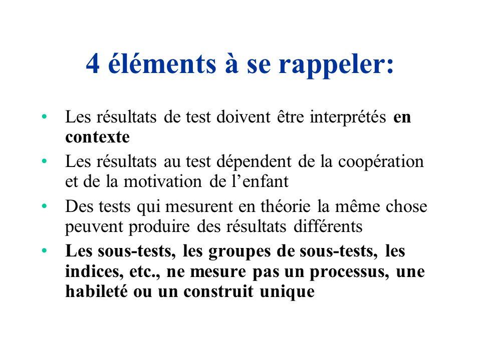 4 éléments à se rappeler: